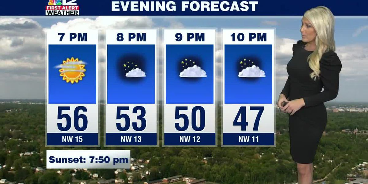 Forecast: Cold starts Thursday and Friday morning