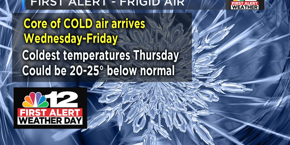 First Alert Weather Days: Bitter cold for Thursday and Friday