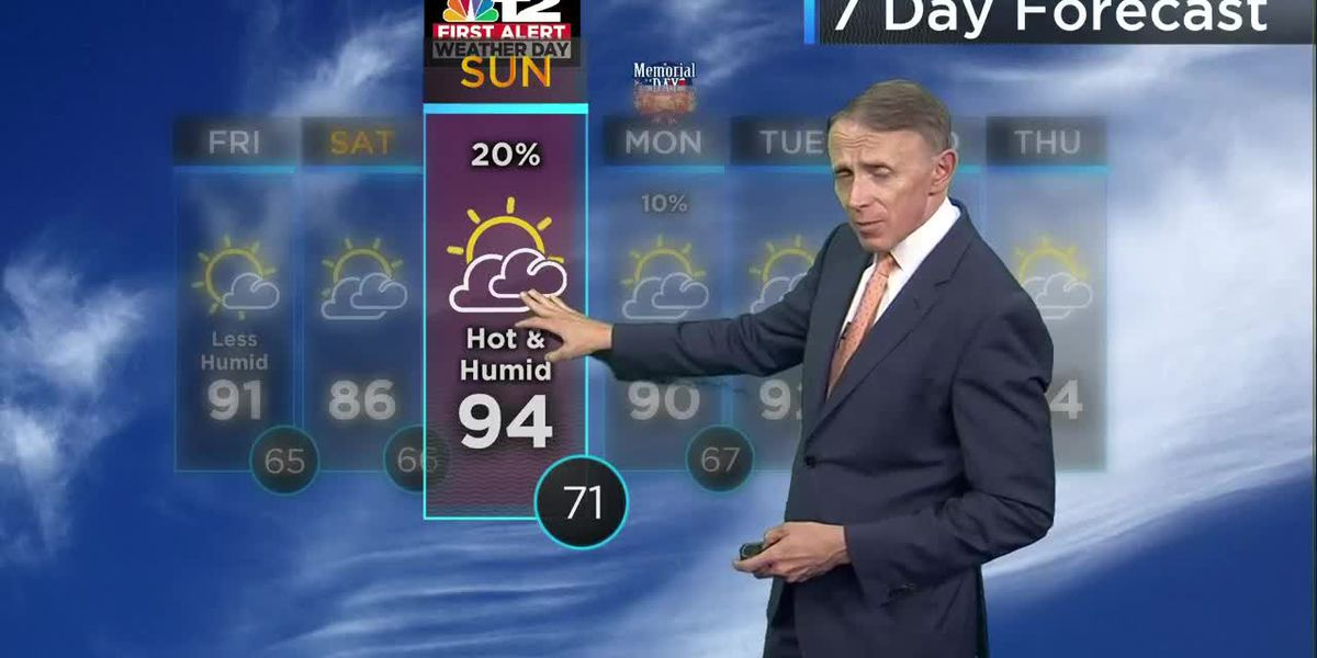 FIRST ALERT FORECAST: Hot, dry end to the week