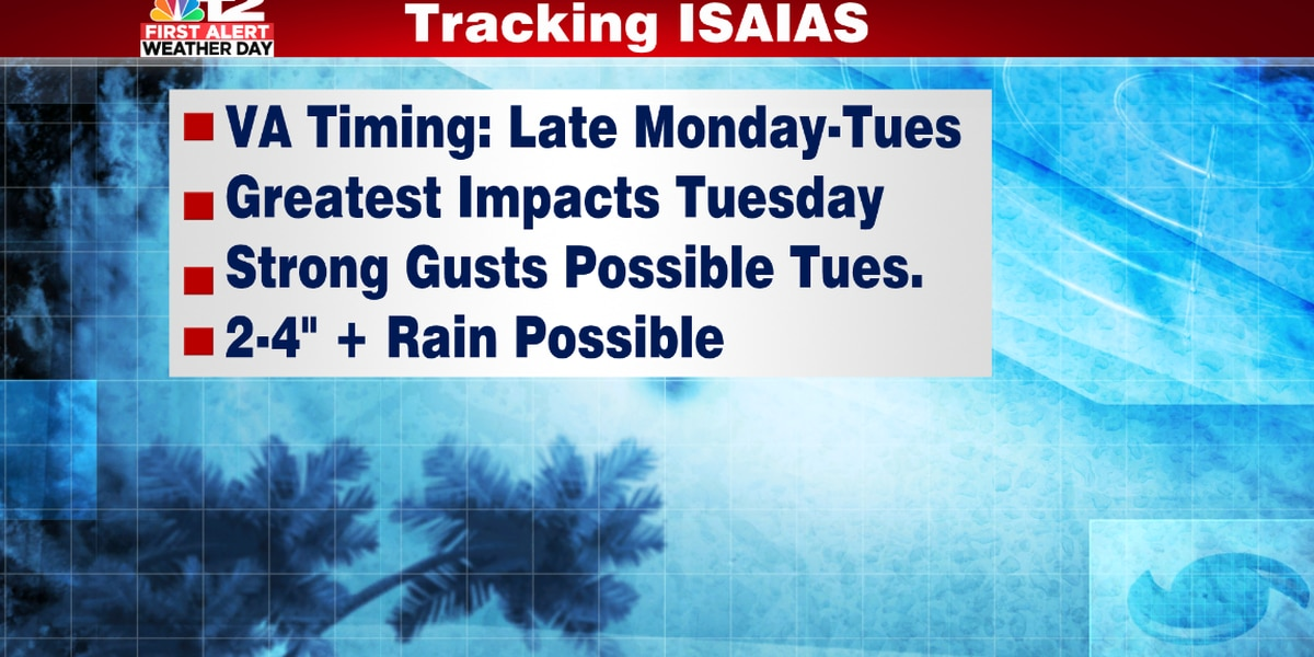 First Alert Weather Days: Threat from Isaias increasing for Virginia