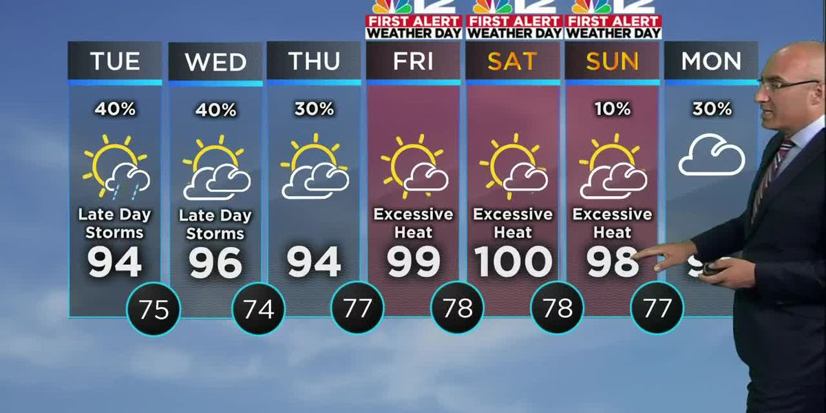 Heat starts to build; late-day storms possible