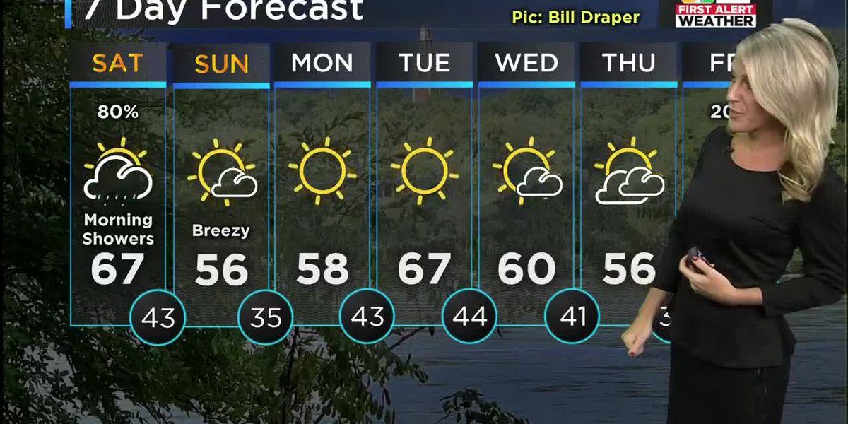 Forecast: Frosty Sunday night, warmer start to work week