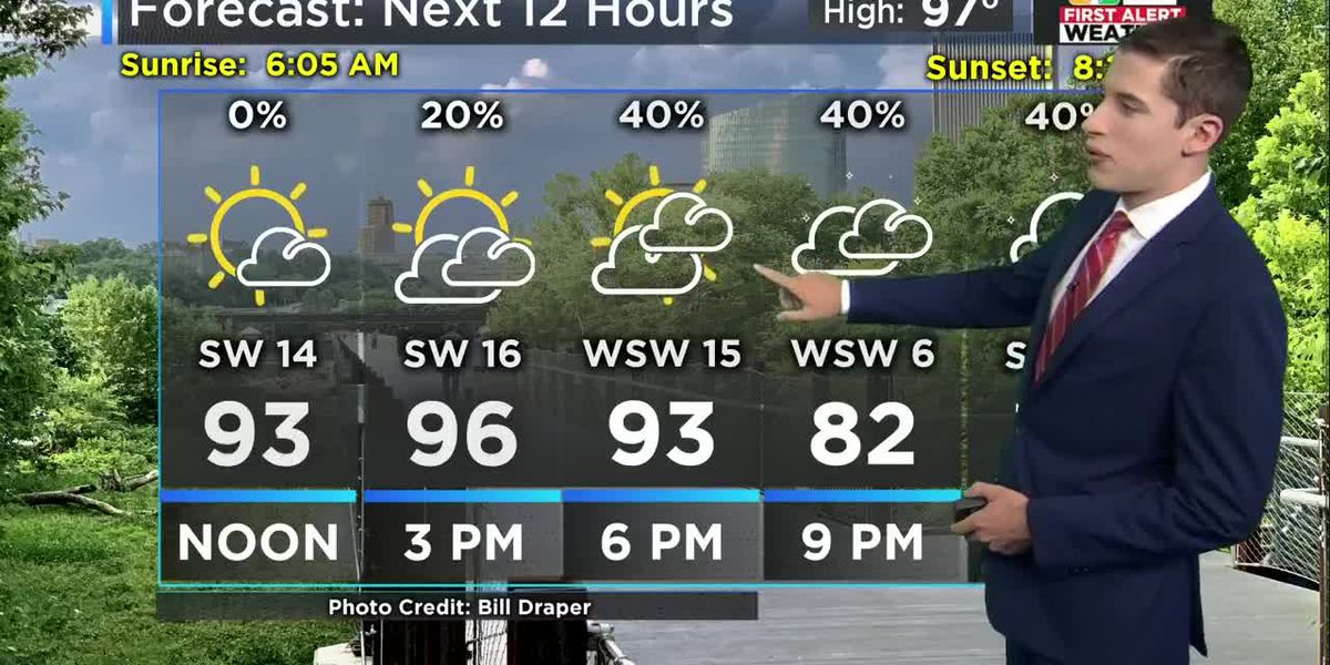 Late-day storms possible; much cooler Tuesday