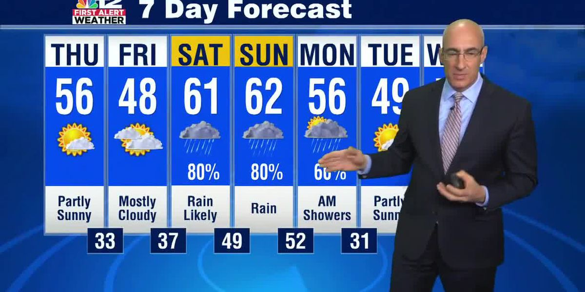 Thursday Forecast: Cooler, but dry and mainly sunny again