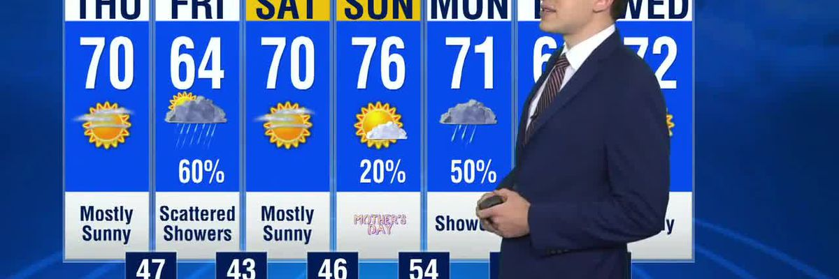 Forecast: Gorgeous Thursday ahead with refreshingly cool air