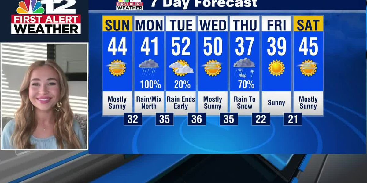 Sunday morning update: Dry & chilly for Sunday, heavy rain Monday
