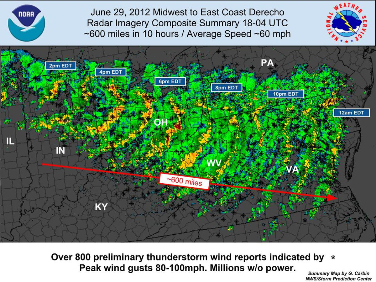 A look back: Devastating derecho struck Virginia eight years ago