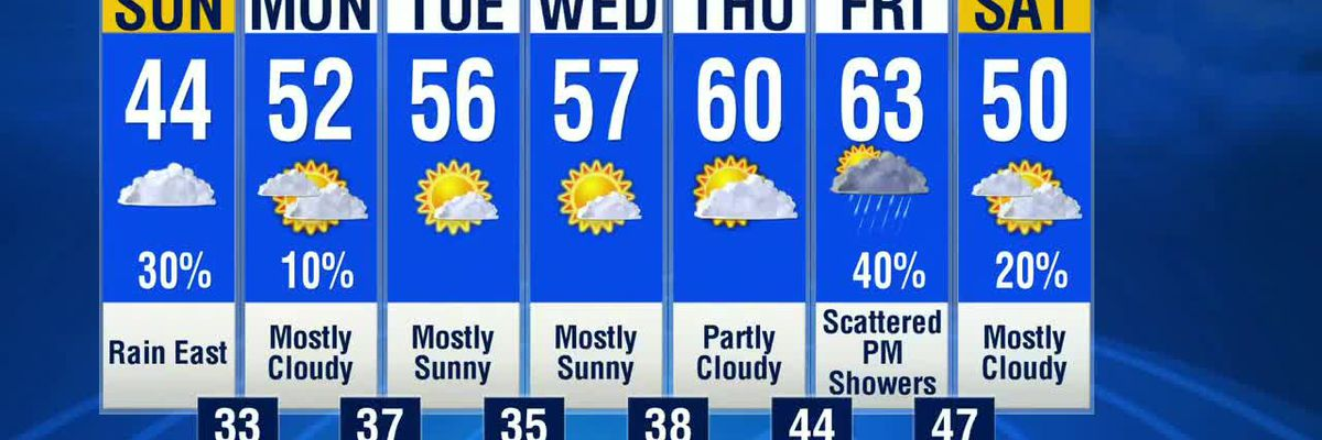 Chilly temperatures for the rest of the weekend