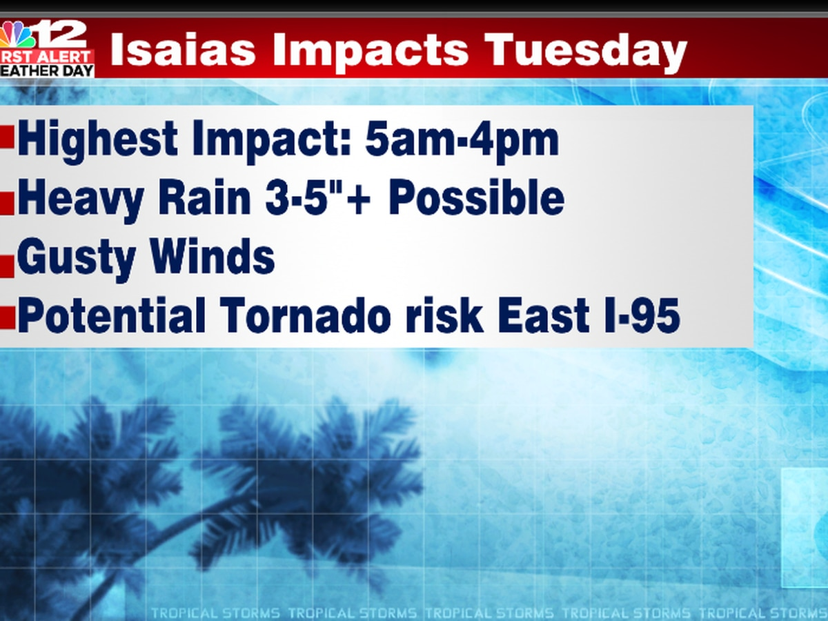 First Alert Weather Days: Threat from Isaias for Virginia peaks Tuesday