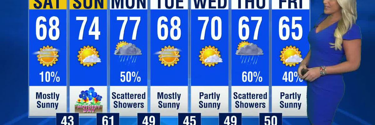 Forecast: Showers and a few storms likely through Friday evening