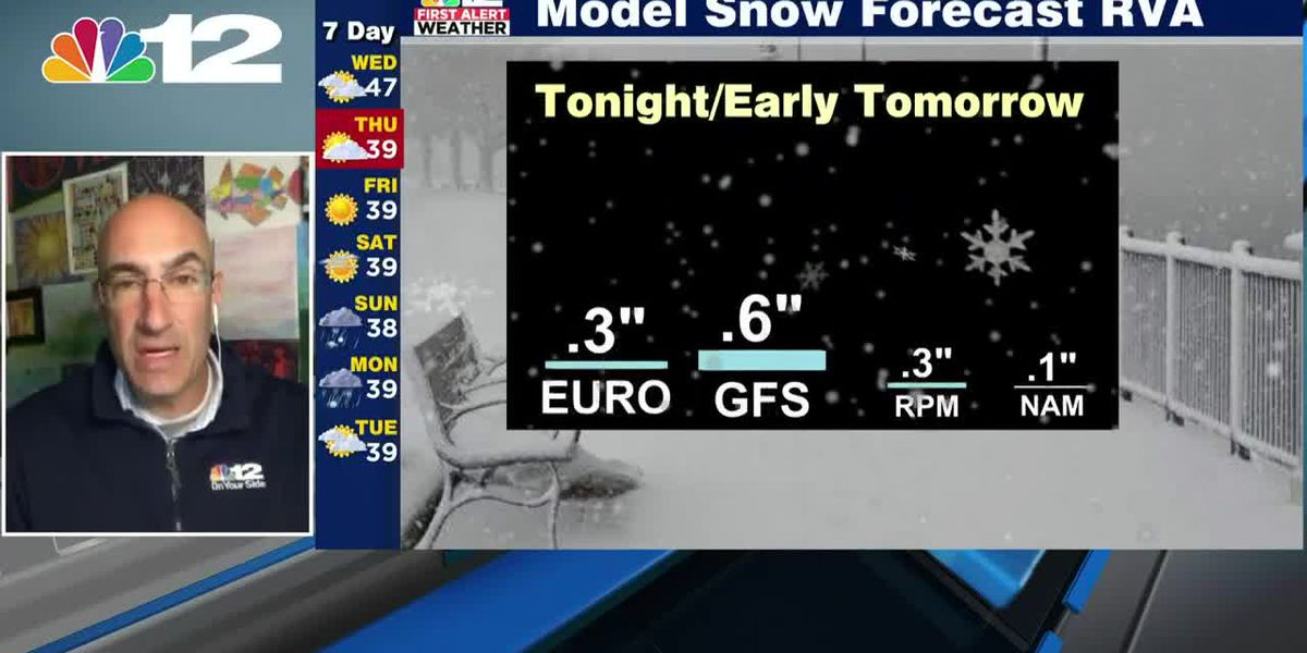 Wednesday Forecast: Mainly Cloudy with a shot of light snow likely overnight