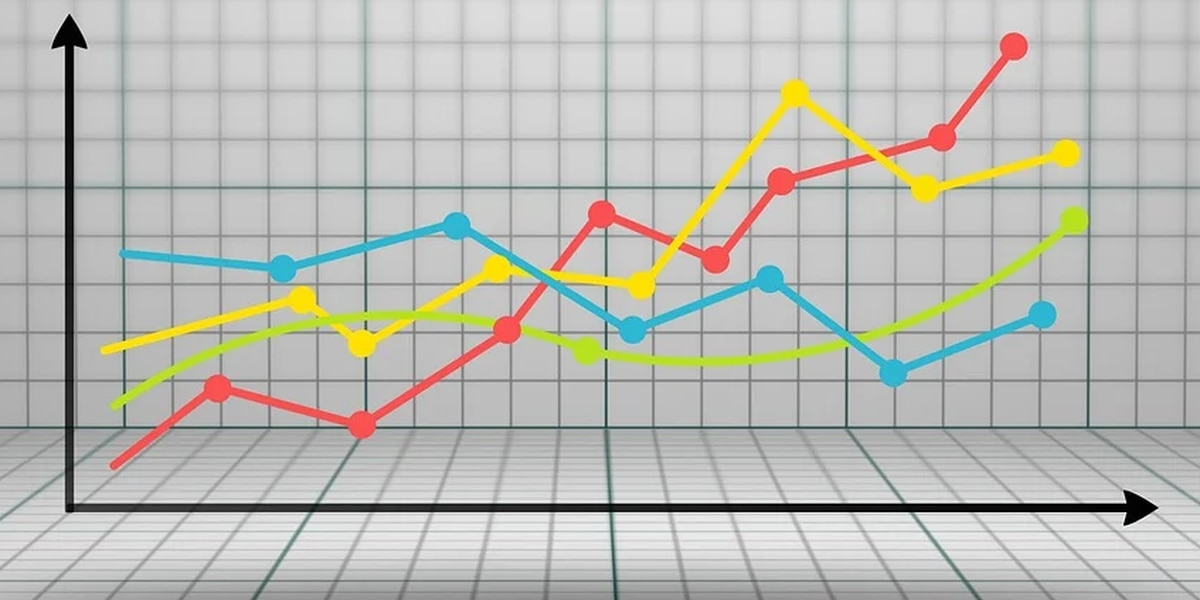 VCU employment survey shows increase in labor market activity