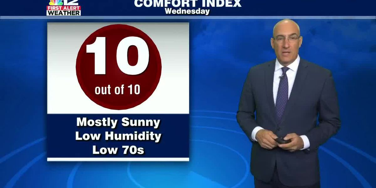 Forecast: Cooler than average temperatures expected this weekend
