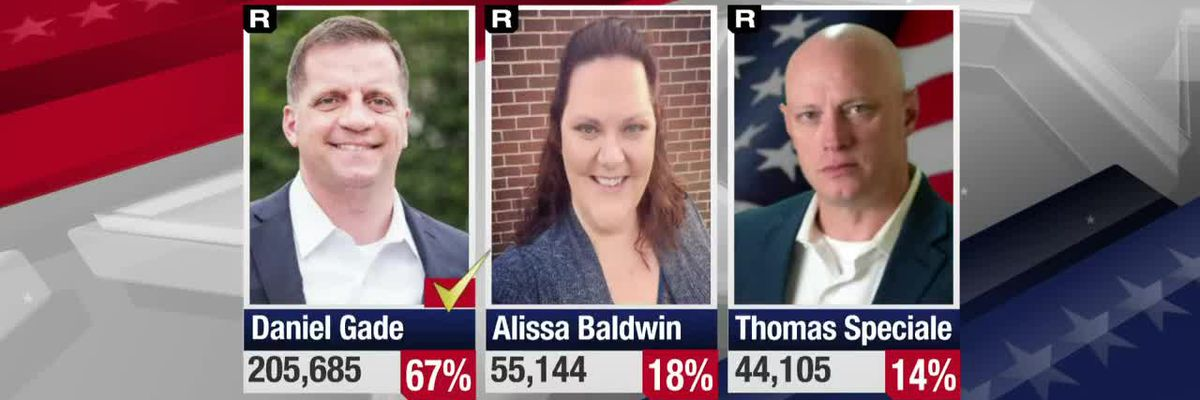 DECISION 2020: Virginia primary election results