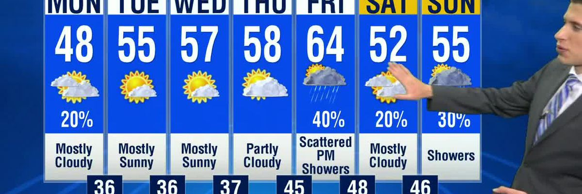 Forecast: Still gloomy for Monday, but improvements by mid-week
