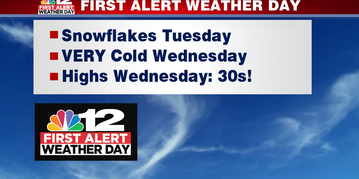 First Alert Weather Days: Rain to snow Tuesday, potential record cold Wednesday