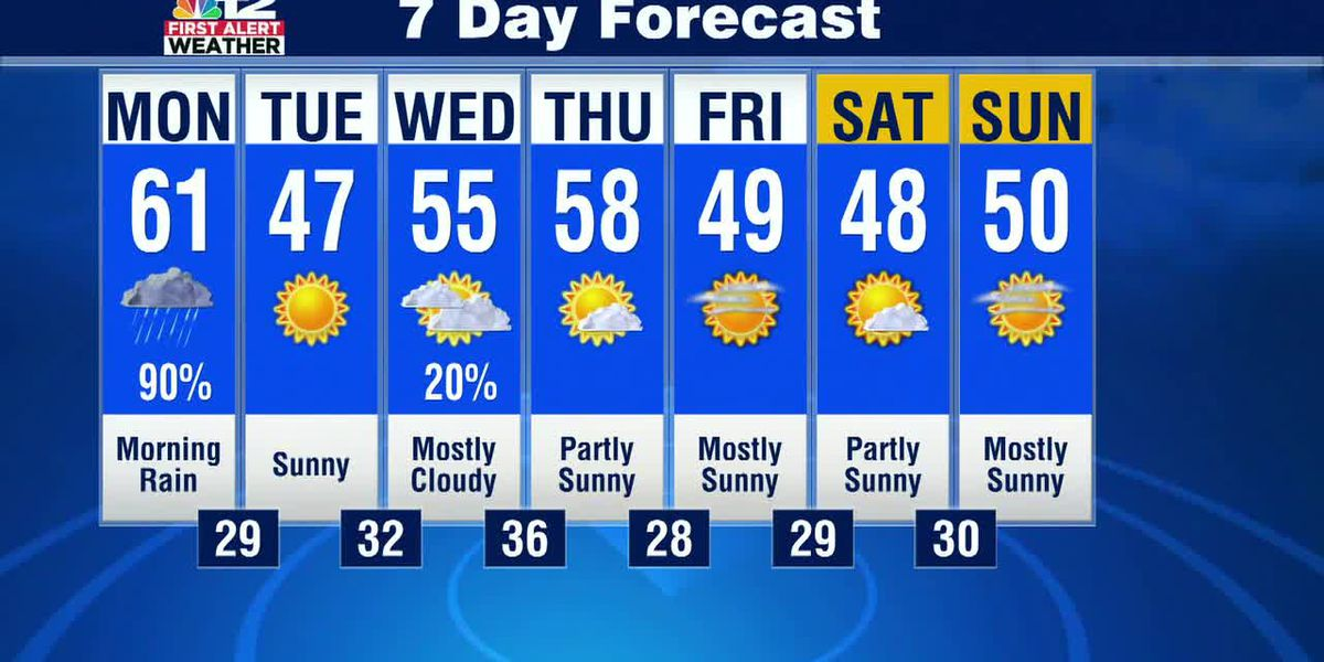 Sunday night update: Another round of rain late tonight, then drier and cool this week