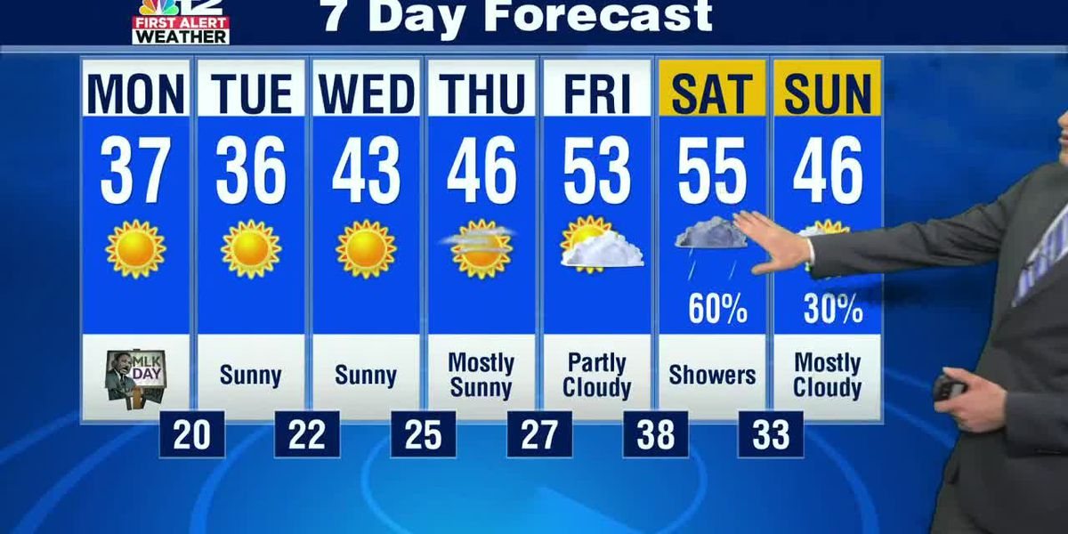 Forecast: Colder than average next few days, then milder late week