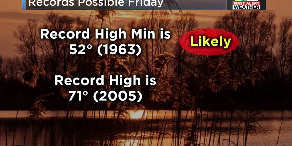 First Alert: Near-record warmth, then another deep freeze