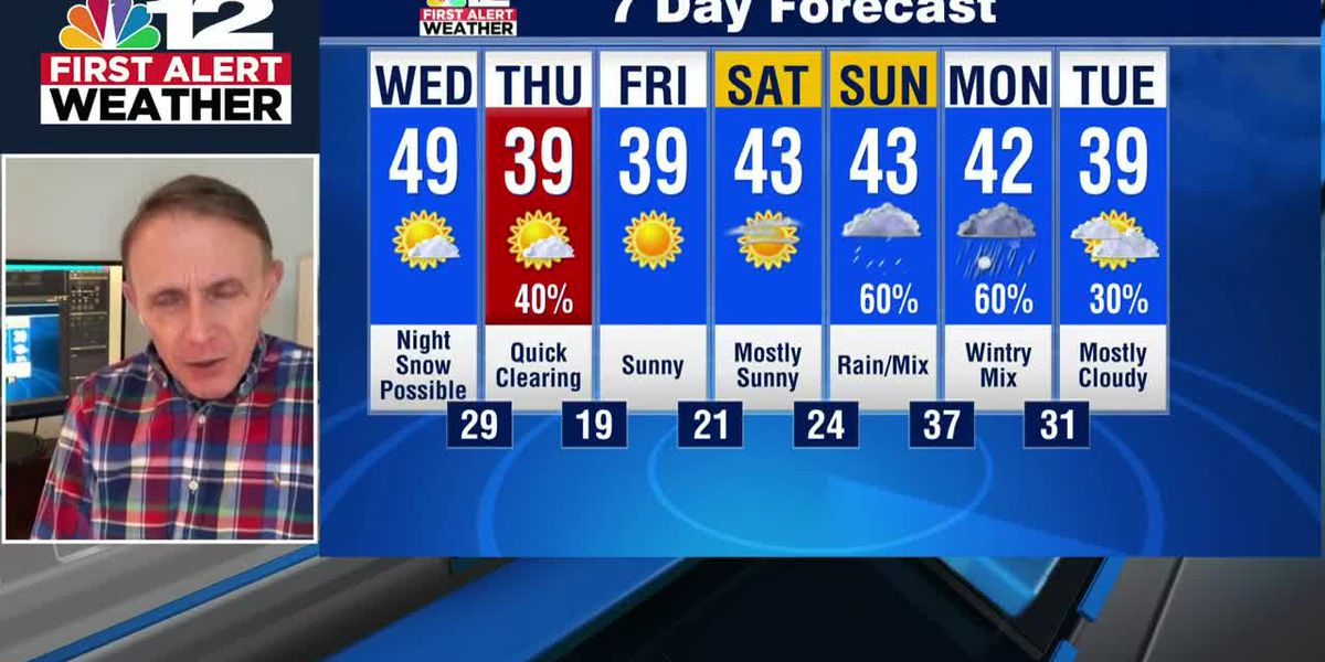 Wintry weather ahead