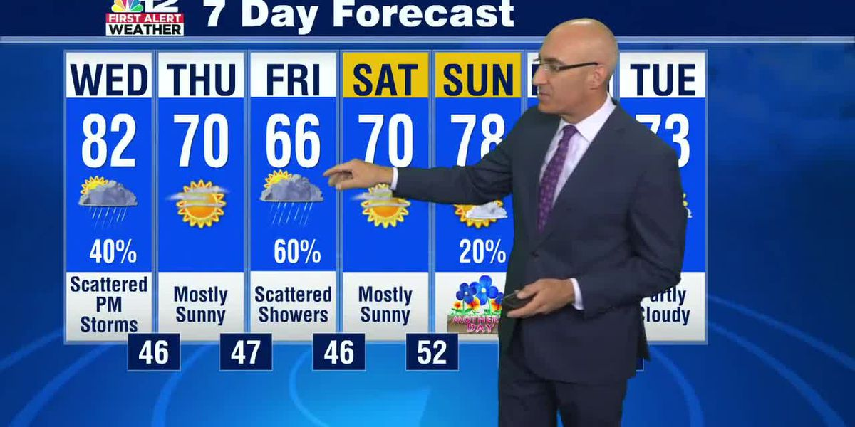 Another strong storm chance before a gorgeous Thursday
