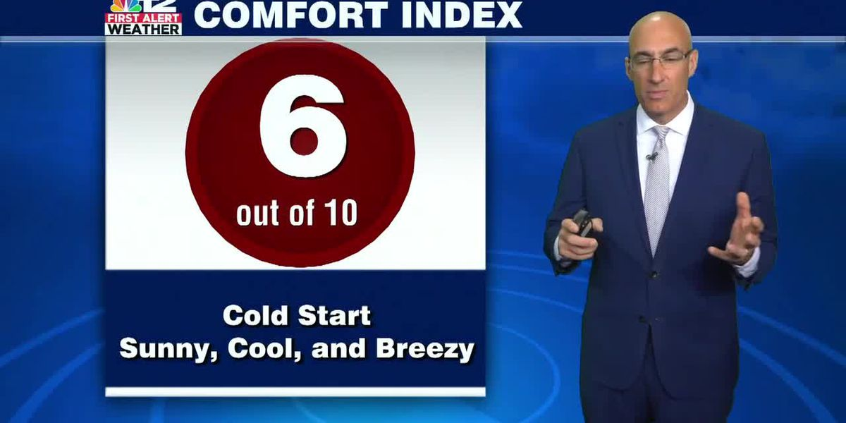 Thursday Forecast: A COLD start leads to a sunny, cool and breezy day