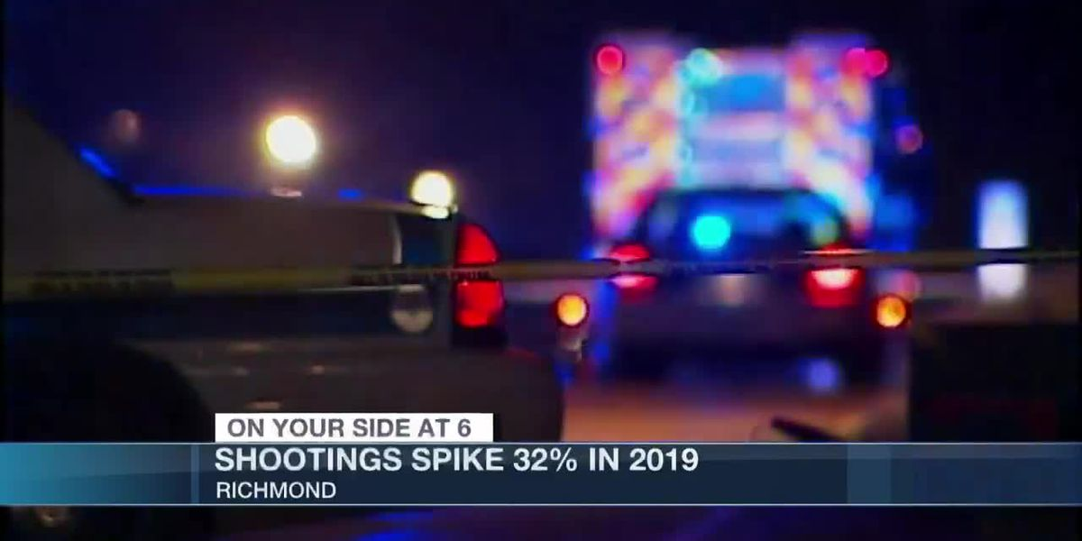 Richmond shootings spiked 32% in 2019