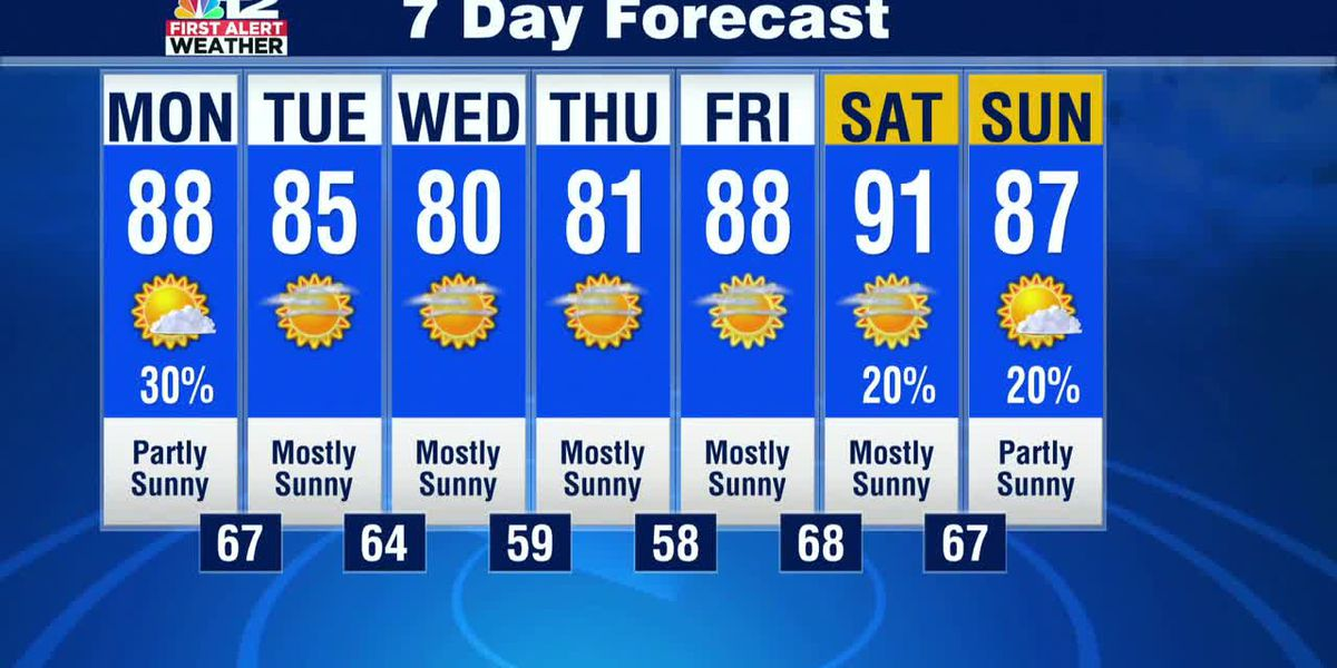 Sunday evening update: Low end storm chance Monday