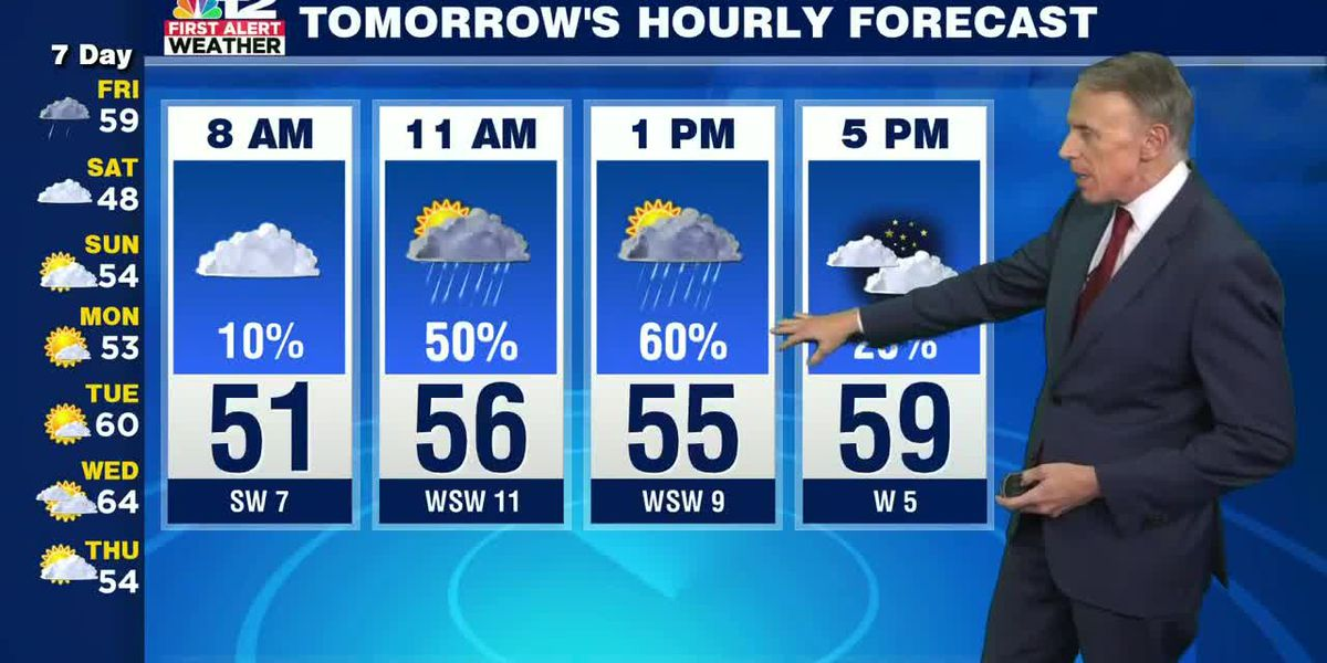 Forecast: Unsettled end of the week and start of the weekend