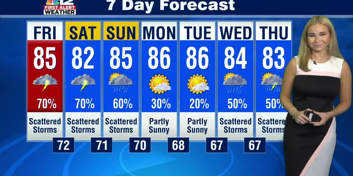 More showers and storms through the weekend