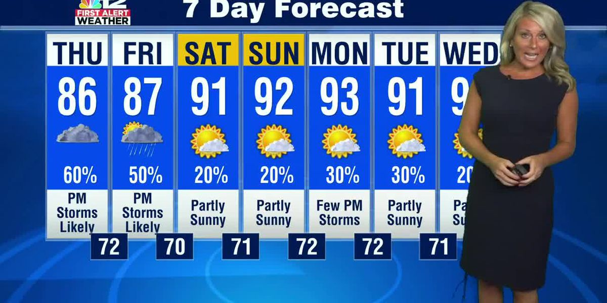 Forecast: Scattered showers and storms possible Thursday