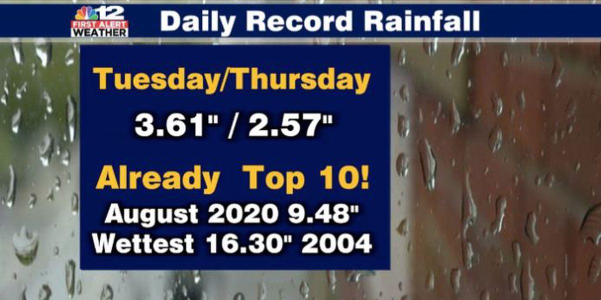 Top 10 wettest August already!