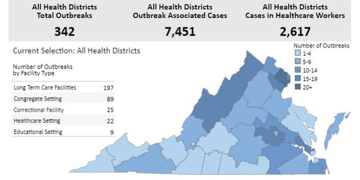 COVID-19 cases jump by over 1,100 in Virginia with 12 new 'outbreaks' reported overnight