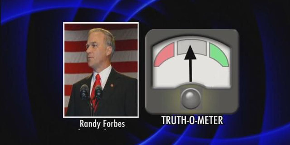 Politifact Virginia: Local Congressman Forbes claims China building new submarines