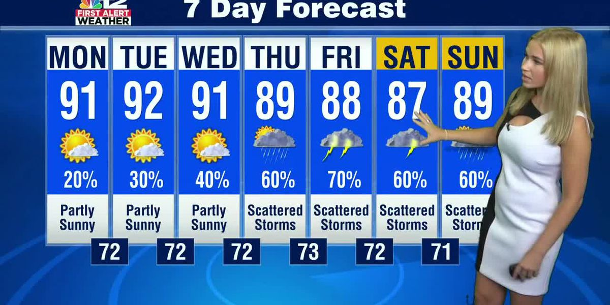 Temperatures and rain chances on the rise