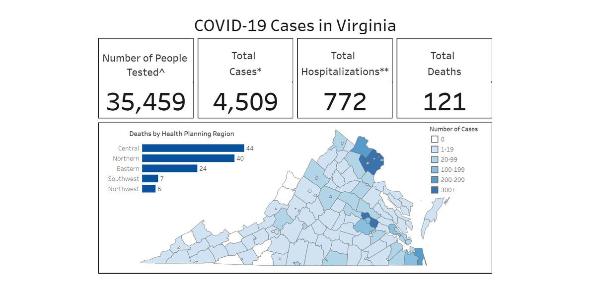 LIVE: Gov. Northam gives coronavirus update as cases see largest 1-day jump so far