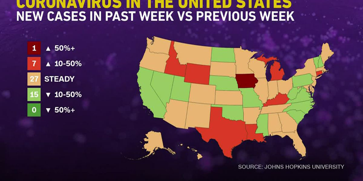 US far from herd immunity as officials warn of possible case surge