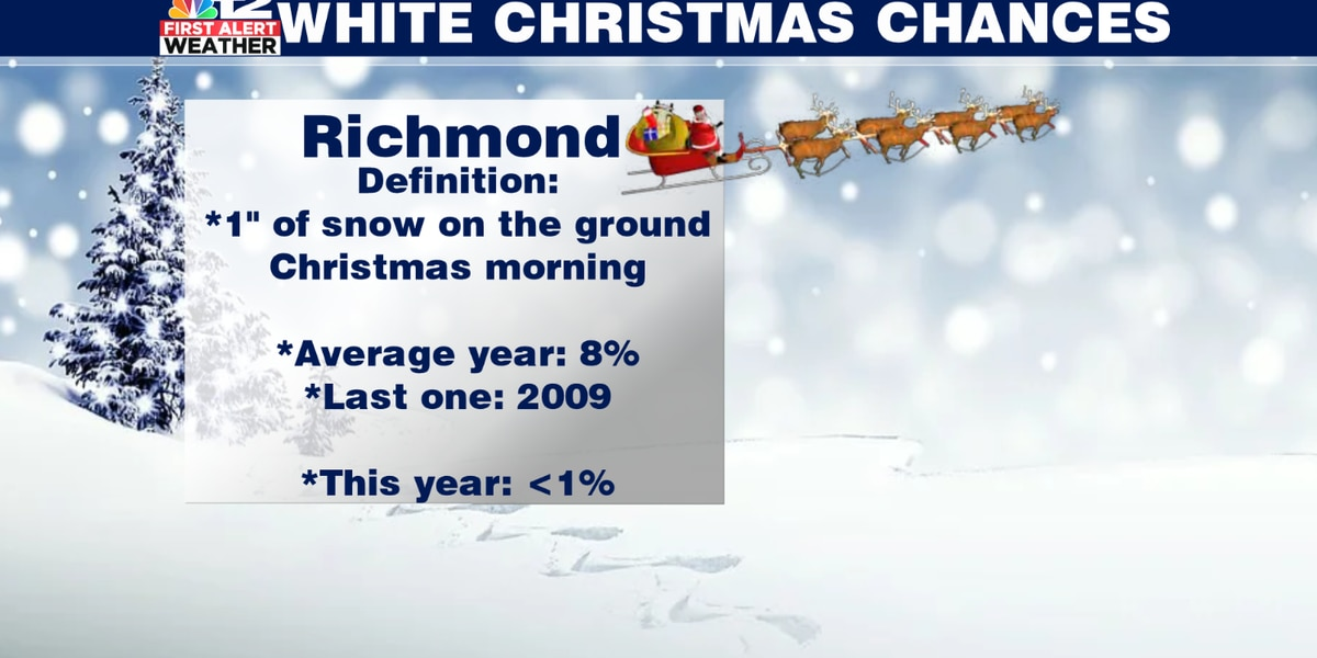 No White Christmas in Virginia this year, but great travel weather is expected
