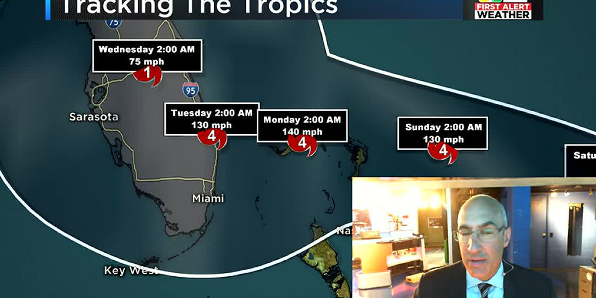 Tracking the tropics: Dorian could become a Category 4 hurricane