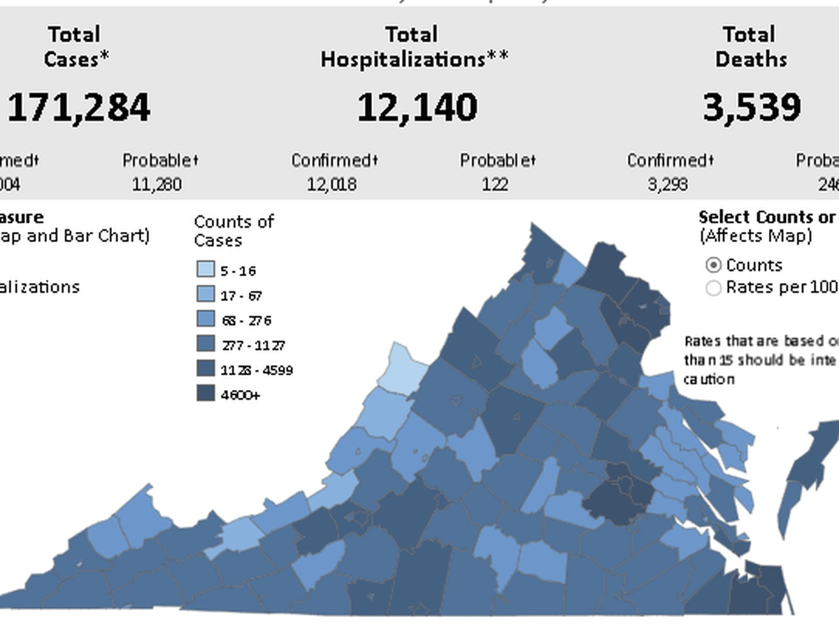 1,180 COVID-19 cases in Virginia reported in 24 hours