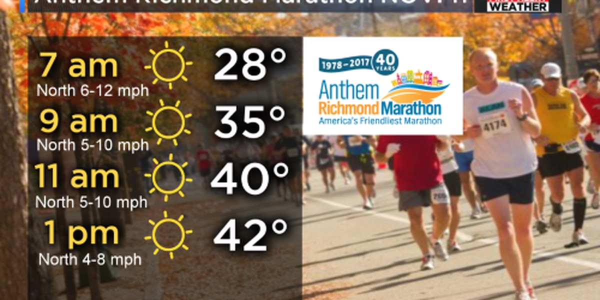 Richmond Marathon forecast: COLD with light winds