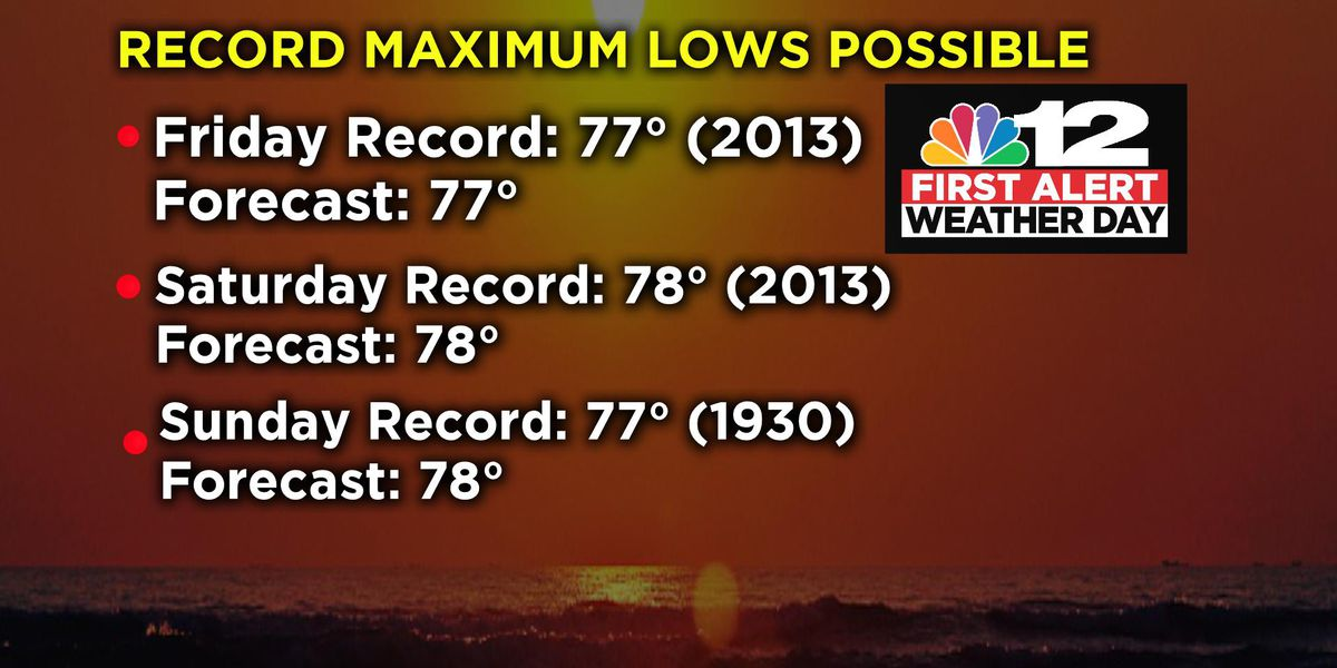 First Alert Weather Days: Excessive heat expected starting Wednesday