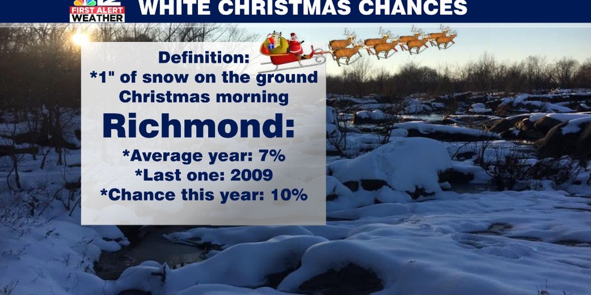 Snow chances dropping for Christmas 2020 in Central Virginia