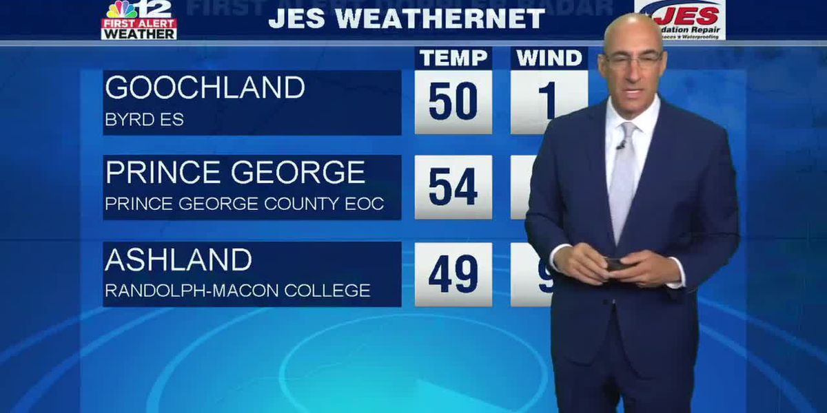 Wednesday Forecast: Cool and breezy with morning and midday clouds