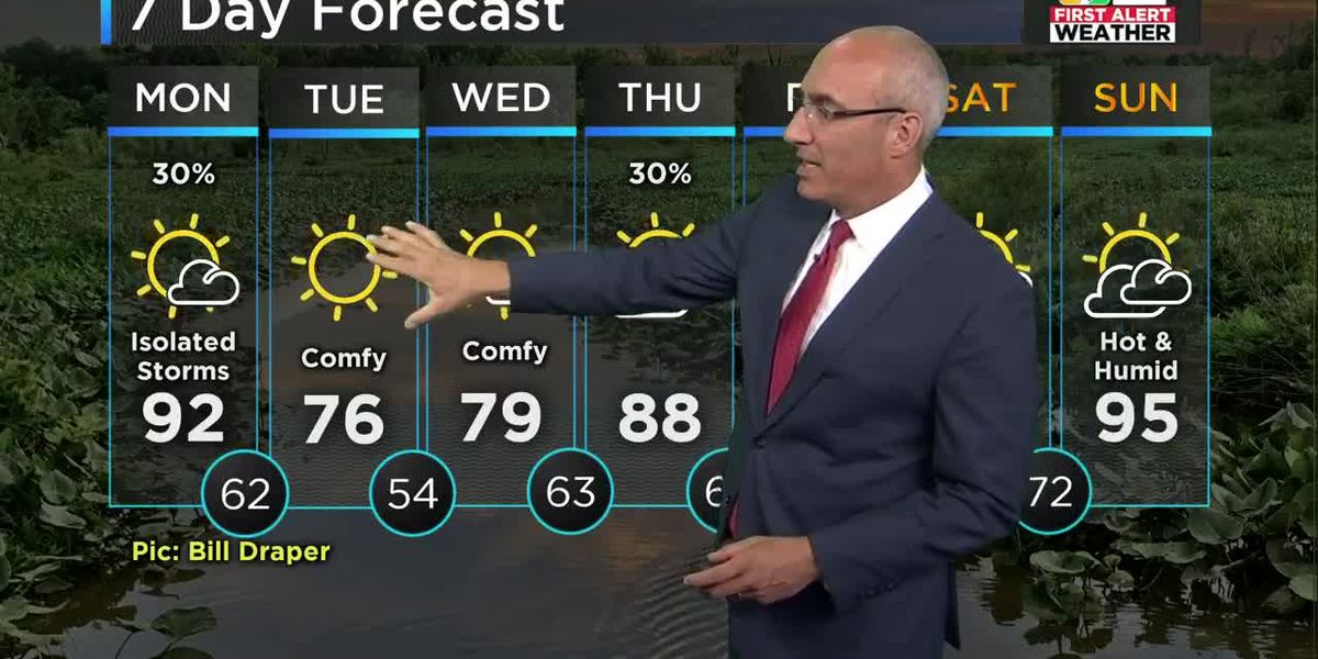 Heat continues; isolated storms possible