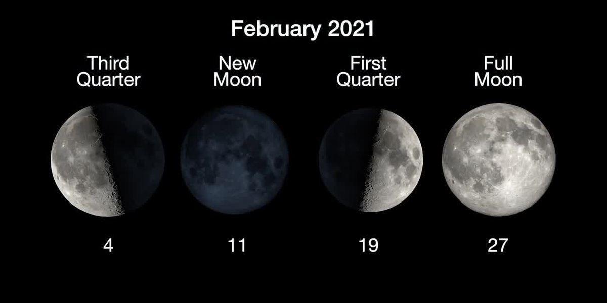 February 2021 Skywatching Tips from NASA