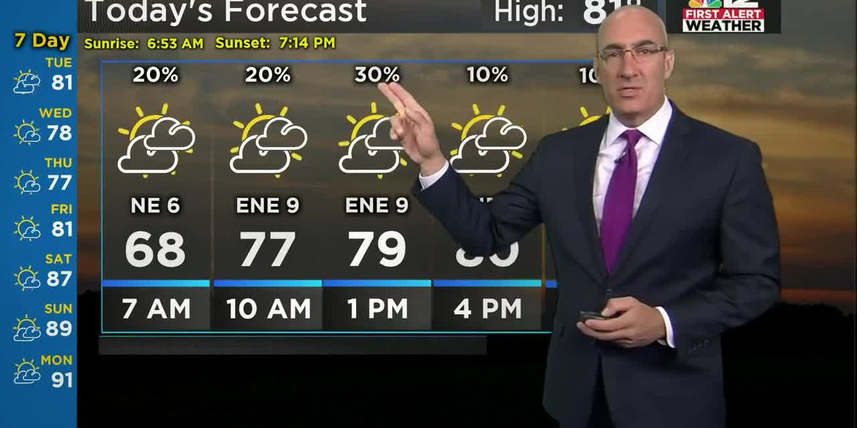 Cooler with a slight shower chance