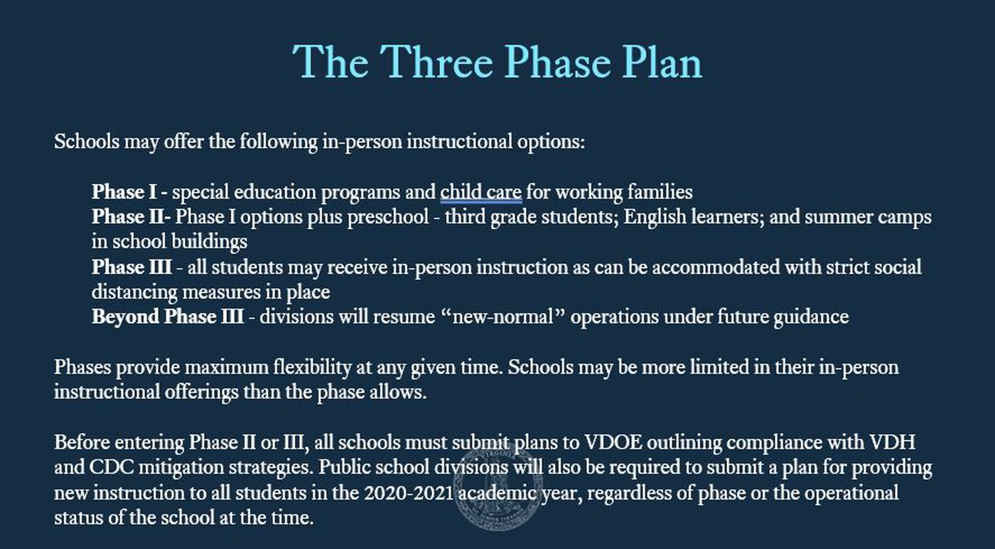 Recover Redesign Restart Virginia Schools Follow Guidelines For Reopening
