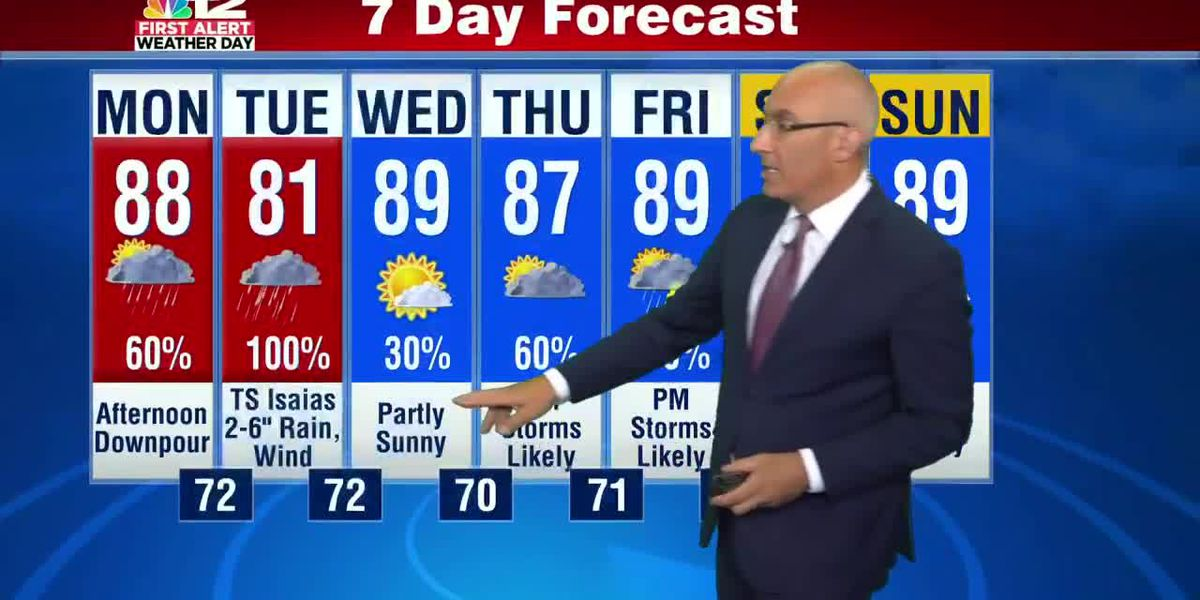 Monday PM Downpours, Tuesday Isaias Impacts