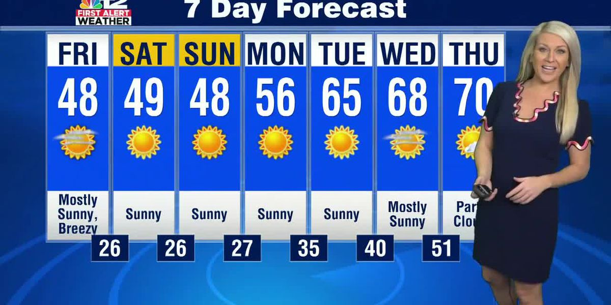 Forecast: Colder temperatures on the way